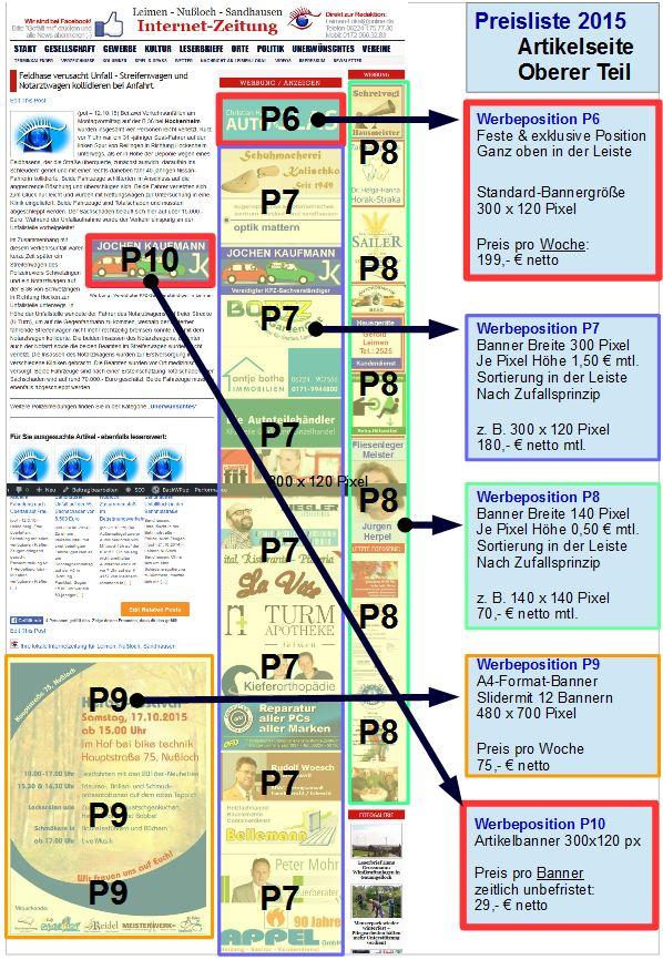 2015 - Preisliste 15-2 - Werbeplatzverzeichnis 2015 - Artikelseite P7-P10