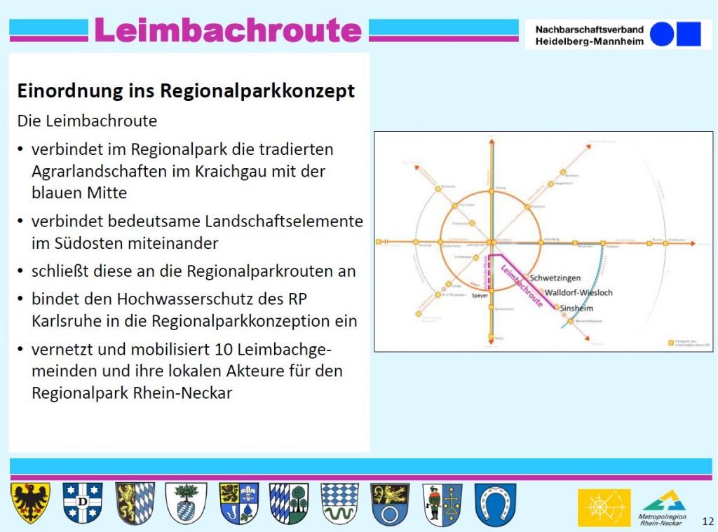 095 - Leimbachroute PP12