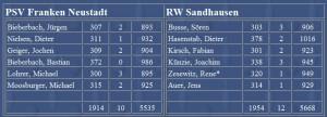 191 - RW SA vs Franken Neustadt