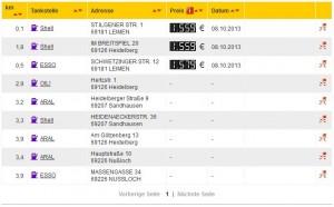 1006 - Benzinpreise ADAC - 2013 10 09 - 04h25m