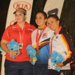 Junioren-Weltmeisterschaft Bogenschießen in China: SILBER für Janine Meißner (SSV)