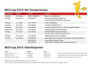 2054 - MLP Cup2014 Zuschauer-Infos