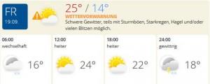4218 - Wetterwarnung zur Kerwe