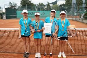 4252 - Turniersportverein Mannschaftsmeister U12