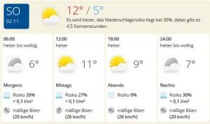 11-Meter-Marathon - Wetterprognose 1