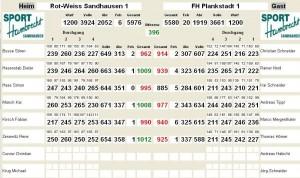 4609 - Kegeln - Ergebnisse RW