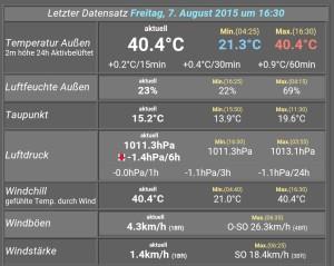 Wetterdaten Nussloch Rekord
