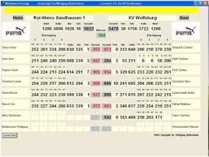 5924 - RWS Ergebnis