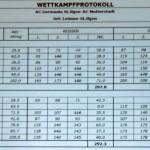 6681 - AC Germania vs Mutterstadt Ergebnis