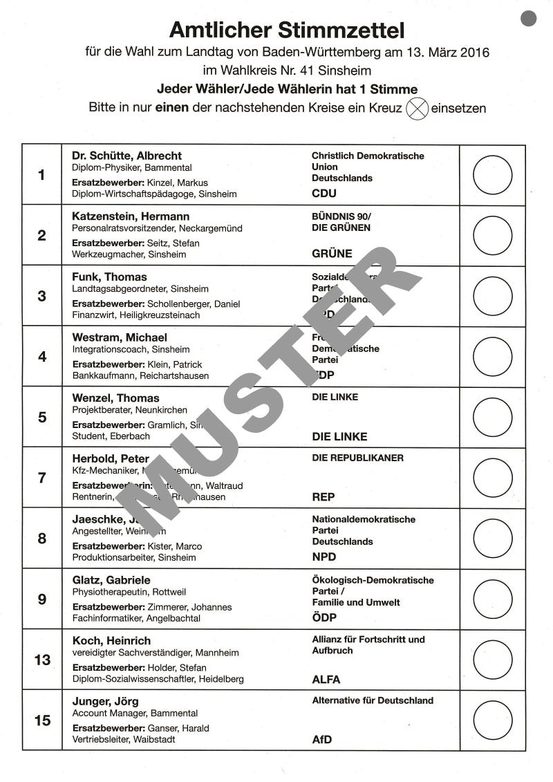 Landtagswahl Stimmzettel Mit Lochung Sind Gultig Leimen Lokal Leimen Lokal