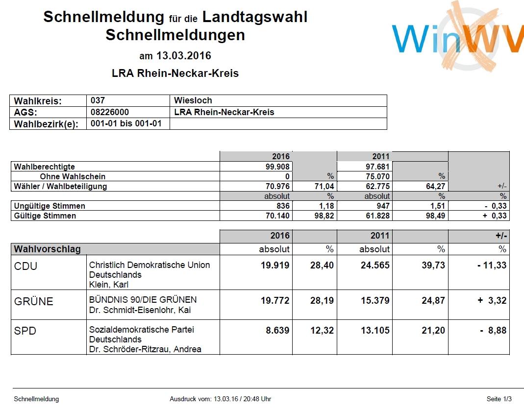 6819 - Wahlkreis Wiesloch