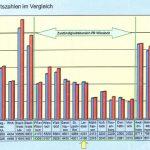 Leimener Gemeinderat: Nachlese zur letzten Sitzung – Schwerpunkt Kriminalität