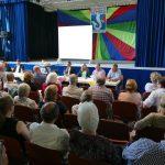 Lebendige Bürgerbeteiligung in Gauangelloch: Erste Ergebnisse der Arbeitsgruppen