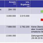 Sandhausen: Gemeinderatsitzung vom 29. Oktober – Teil II