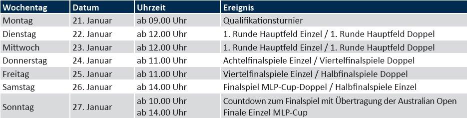 Samstag Tennis Mlp Cup In Nußloch Einzel Halbfinale Und Doppel