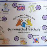 Drei Niveaustufen lernen ganztags gemeinsam - In der GMS St. Ilgen - Bis 10 Klasse