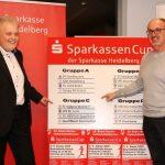 SparkassenCup 2020: </br>Die Gruppen und Spieltermine stehen fest