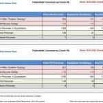 Corona-Faktenblatt vom 30. März </br> 7% mehr Neuinfektionen - 1792 Personen in Quarantäne