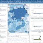 Neues Covid-19-Dashboard: Daten zur Infektionslage in der Region